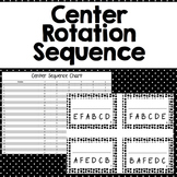 Center Rotation Sequence