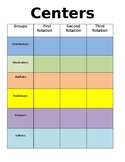Center Rotation Visual Chart