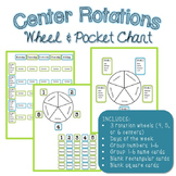 Center Rotations Wheel and Pocket Chart