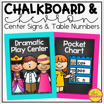 Center Signs in a Chalkboard and Chevron Classroom Decor Theme