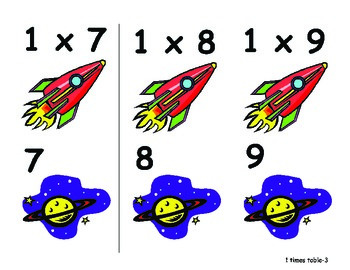 Center activity for Multiplication Times Tables 1 thru 4