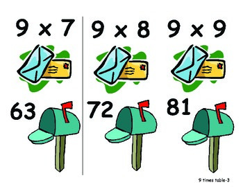 Center activity for Multiplication Times Tables 9 thru 12