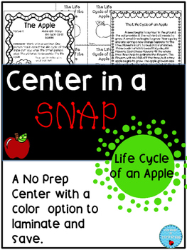 Life Cycle of an Apple Center in a Snap