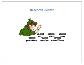 Center labels with pictures