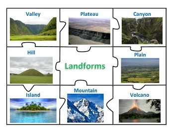 Center of Bodies of Water and Landforms