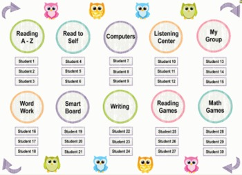Center or Station Rotation Charts for SMARTBOARD - Smart Notebook