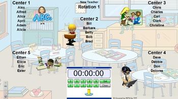 Centers Chart - Digital