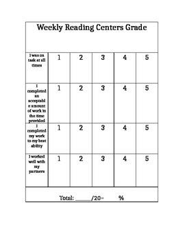 Centers Grade Rubric