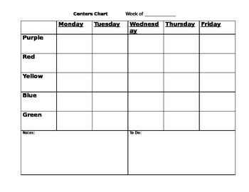 Centers Organization Chart