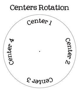 Centers Rotation Wheel