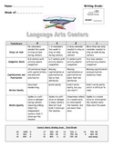 Centers Rubric for Grading ELA Centers