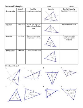 Centers of Triangles
