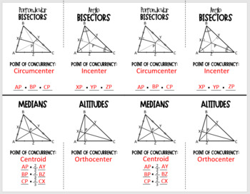 Centers of Triangles Overview- Geometry Foldable