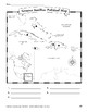 Central America & the Antilles: Maps & Forms