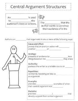 Central Argument Structure Notes
