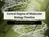 Central Dogma of Molecular Biology Timeline Project