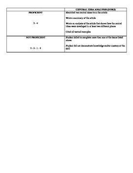 Central Idea Analysis CCSS RI.9-10.2