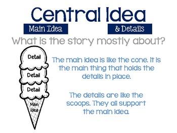 Central Idea Anchor Chart