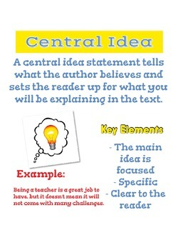 Central Idea Anchor Chart- Writing