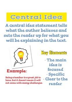 Central Idea Anchor Chart- Writing