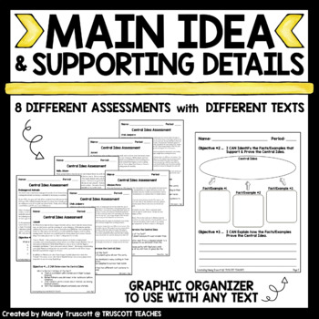 Central Idea Assignments & 4 Point Rubric