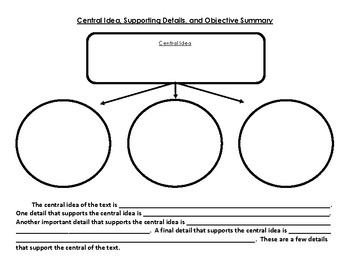 Central Idea, Details, and Summary Graphic Organizer
