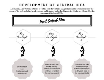 Central Idea Development Worksheet