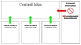 Central Idea Graphic Organizer