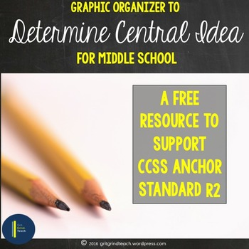 Central Idea Graphic Organizer FREE