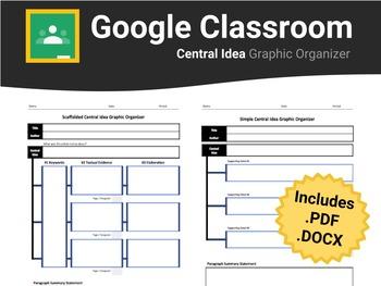 Central Idea Graphic Organizers for Google Classroom