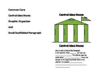 Central Idea House