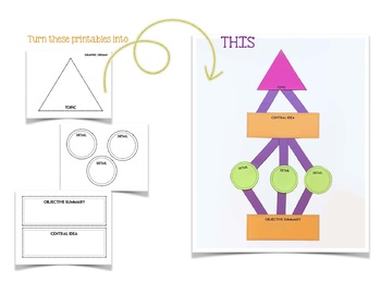 Central Idea {Main Idea} Foldable Activity for Non-Fiction & Informational Text