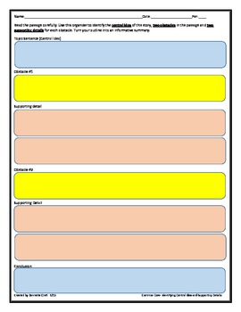 Central Idea, Obstacles, Supporting Details Writing Frame (Common Core)