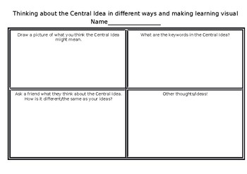 Central Idea PYP and Making Learning Visual