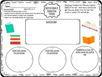 Central Ideas & Supporting Details: Graphic Organizer, Writing Task, & Rubric