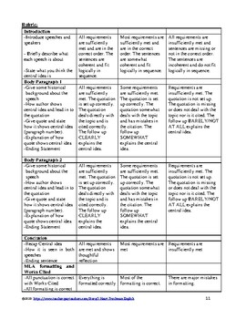 Central Idea Synthesis Paper- War Speeches- TN Ready and Common Core