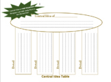 Central Idea Table Graphic Organizer