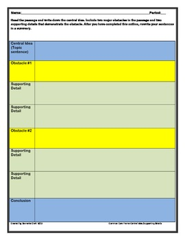Central Idea/Supporting Details Summary Frame (Common Core)