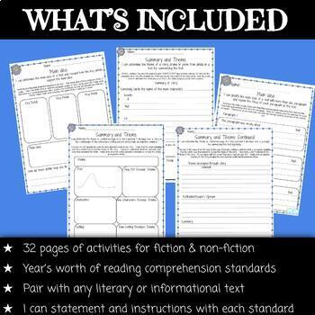 Central Ideas/Main Idea: Informational Text R.I.2