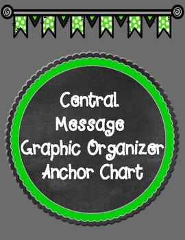 Central Message Graphic Organizer Anchor Chart