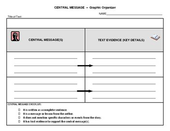 Central Message / Key Details (Text Evidence) Graphic Organizer RL 3.2 2.2 4.2