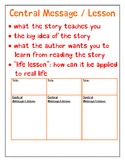 Central Message / Lesson Mini Anchor Chart