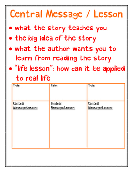 Central Message / Lesson Mini Anchor Chart