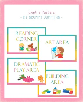Centre Posters - Art Area, Building Area, Reading Corner, Dramatic Play Area