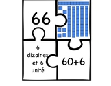 Centre de maths: Casse-tête pour les nombres à deux chiffres