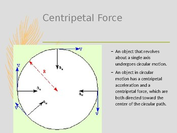 Centripetal Force PowerPoint Notes