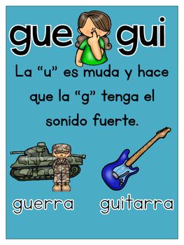 Centro de gue/gui Vs güi/güe