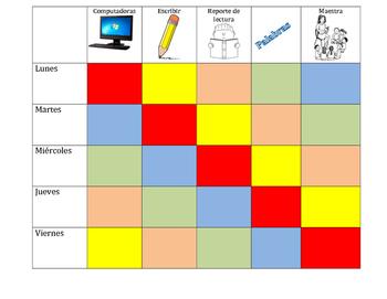 Centros Chart