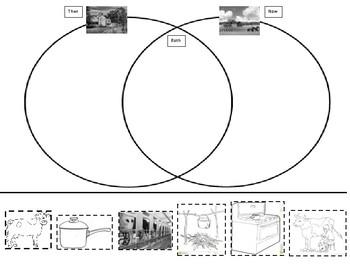 Century Farm Venn Diagrams