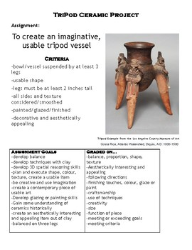Ceramic Tripod Vessel Project